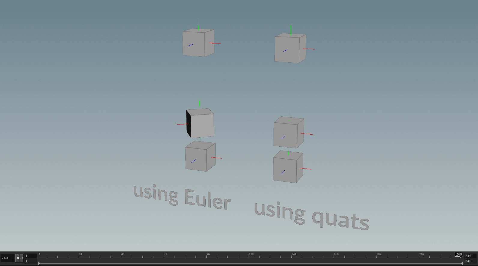 Rotation animation should be stored using Euler not