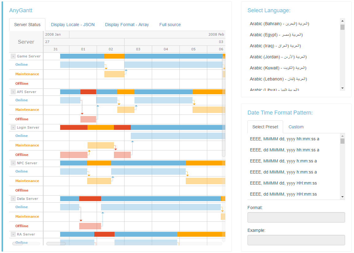 AnyGantt Localization and Date-Time Formatting Utility