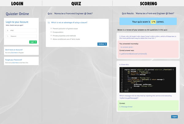 GitHub - ThomasBurleson/angularjs-Quizzler: The AngularJS