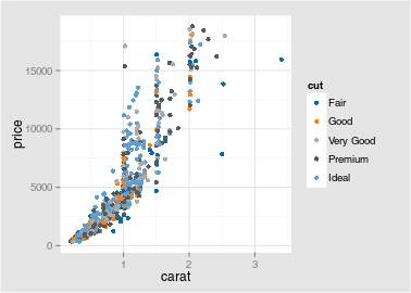plot of chunk tableau-colorbind10