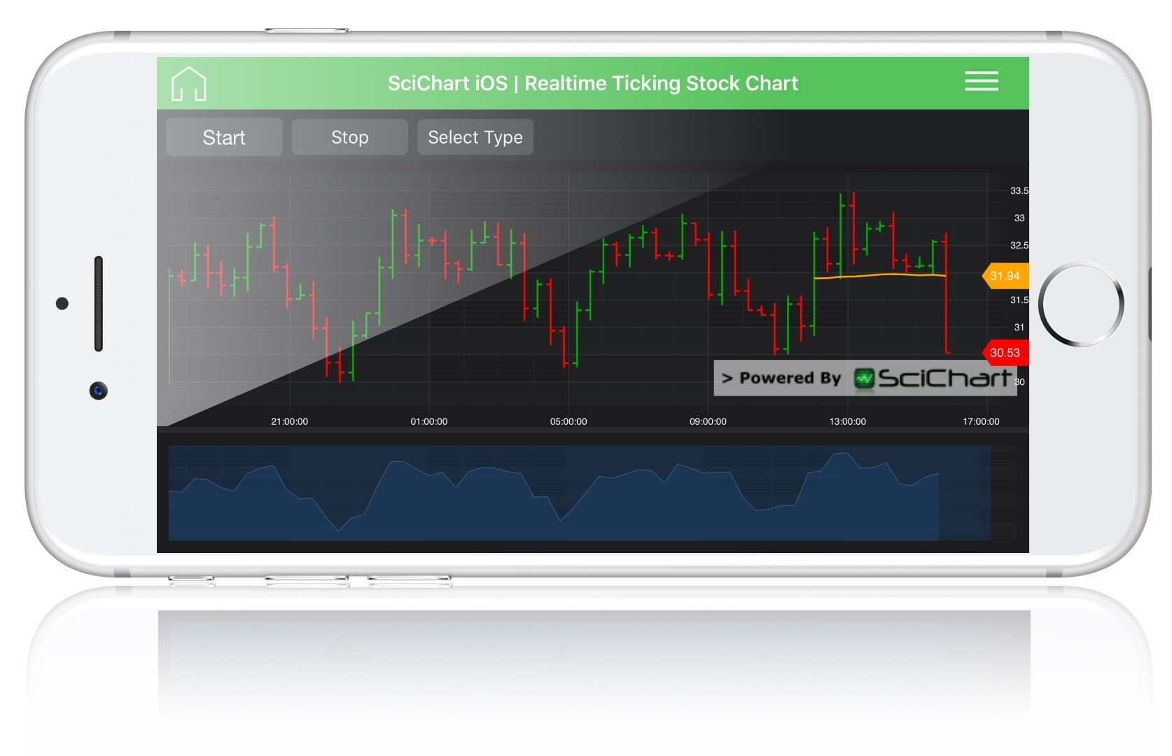 iOS Realtime Ticking Stock Charts
