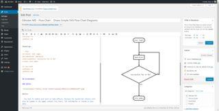 Module: Flow Chart