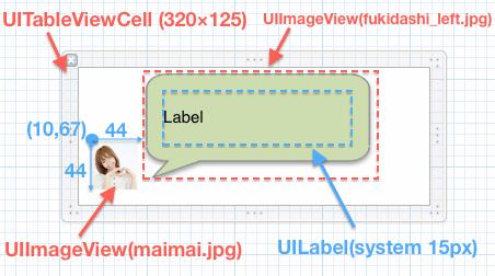 https://raw.github.com/mixi-inc/iOSTraining/master/Doc/Images/4.3/regulation_maimai.png