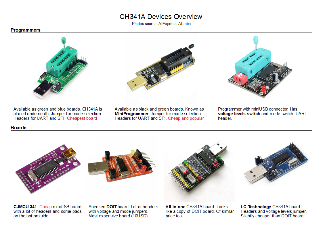 CH341A Devices
