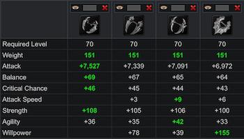 Level 70 - 80 Dual Blades
