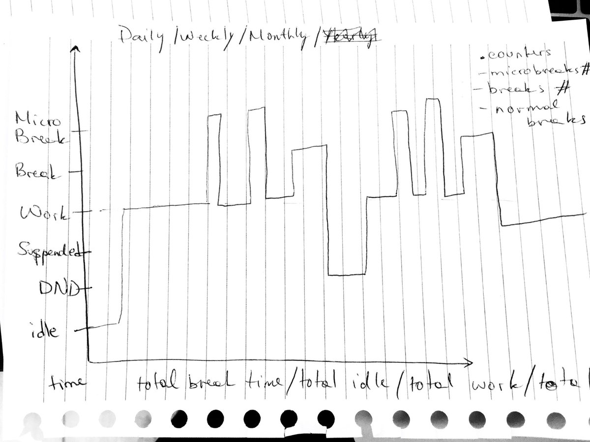 Image of our awesome drawn graph