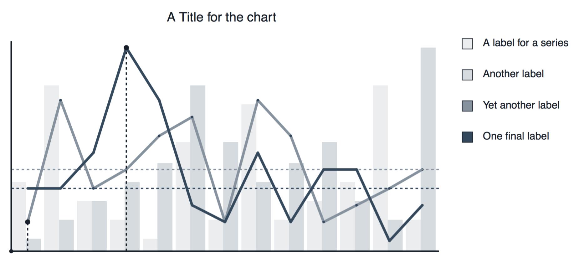 Prawn Graph Example Output