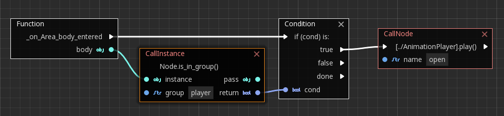 Node.Is_In_Group