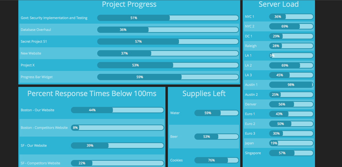 A screenshot showing multiple variations of the widget
