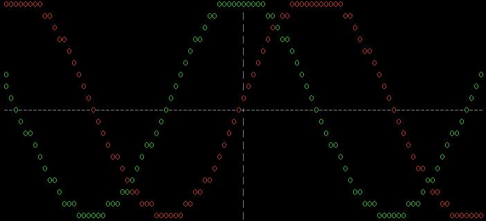 plot example 1