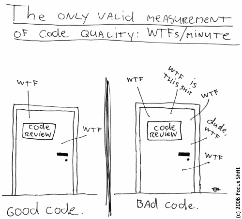 wtf_per_minute_from_coding_horror