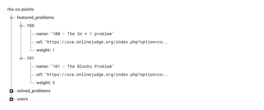 Firebase Database Screenshot