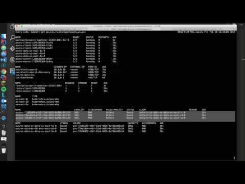 Elasticsearch Operator Demo
