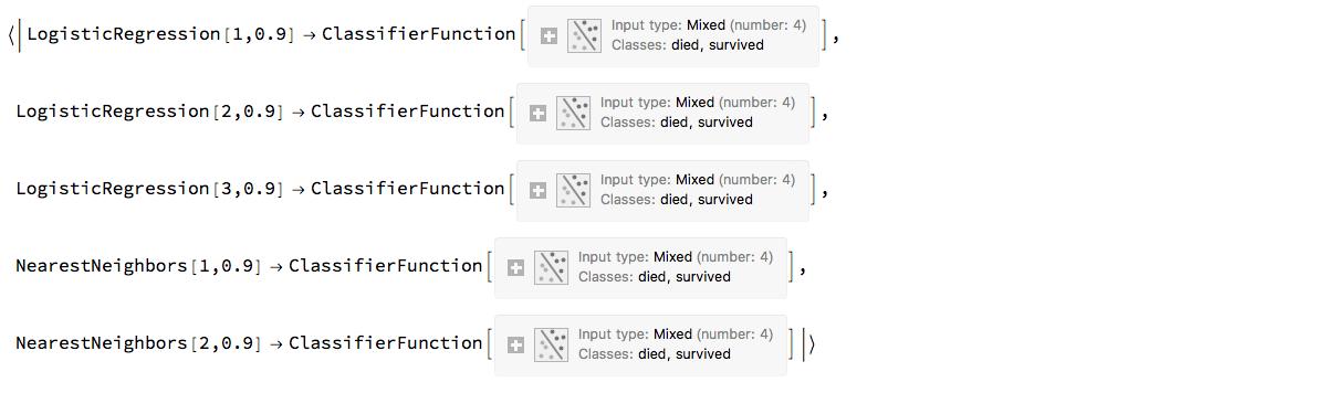 """ClCon-ensemble-classifier-example-2"""