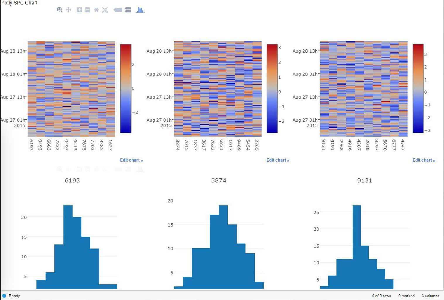 GitHub - plotly/spotfire: Create D3 js visualizations in spotfire