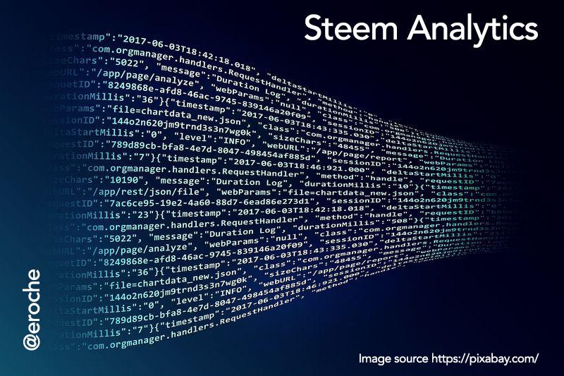 Steem Analytics