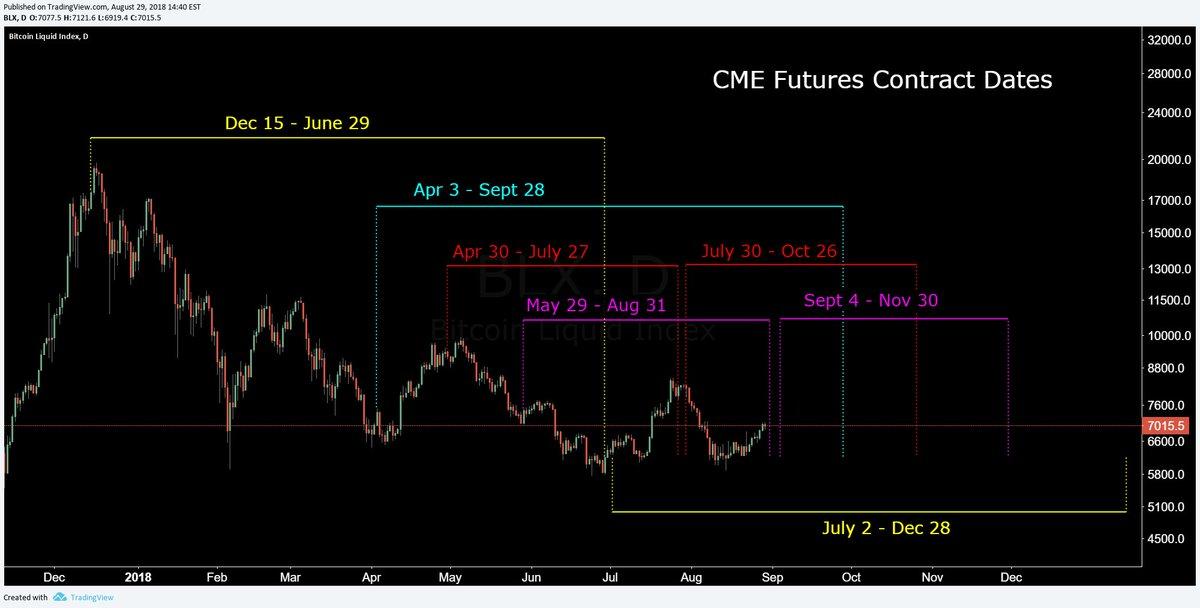 sind mehr leute, die bitcoin handeln trading bot cfd