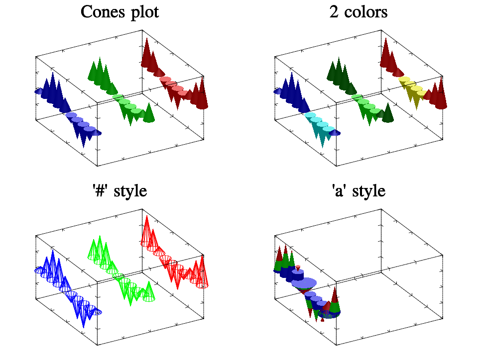 image of cones.rb