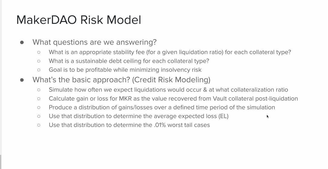 MakerDAO Risk Model