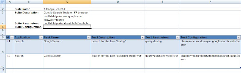Google Search Tests in Excel