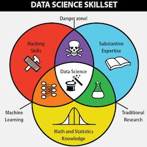 Data Science Subway Map.Github Academic Awesome Datascience An Awesome Data Science