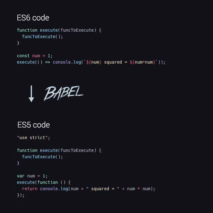 articles/how-to-build-and-publish-es6-npm-modules-today-with