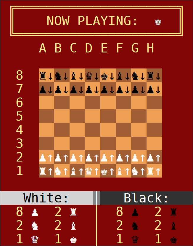 GitHub - bmeares/chess: This is a text-based version of Chess