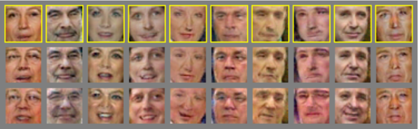 Demonstration of deterministic control of image samples. We tweak conditional information to first make the sampled faces age, then again to make them smile.