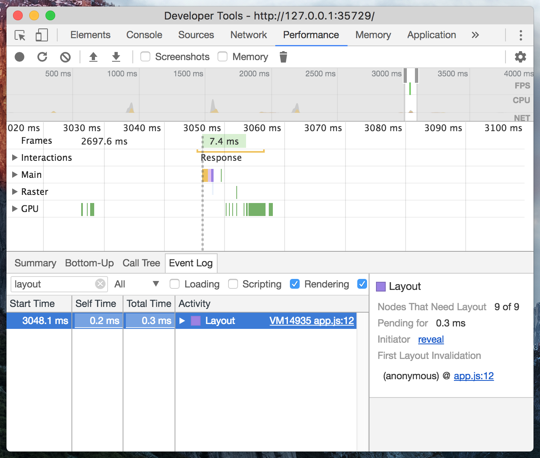 Dom Performance Reflow Repaint Summary Github