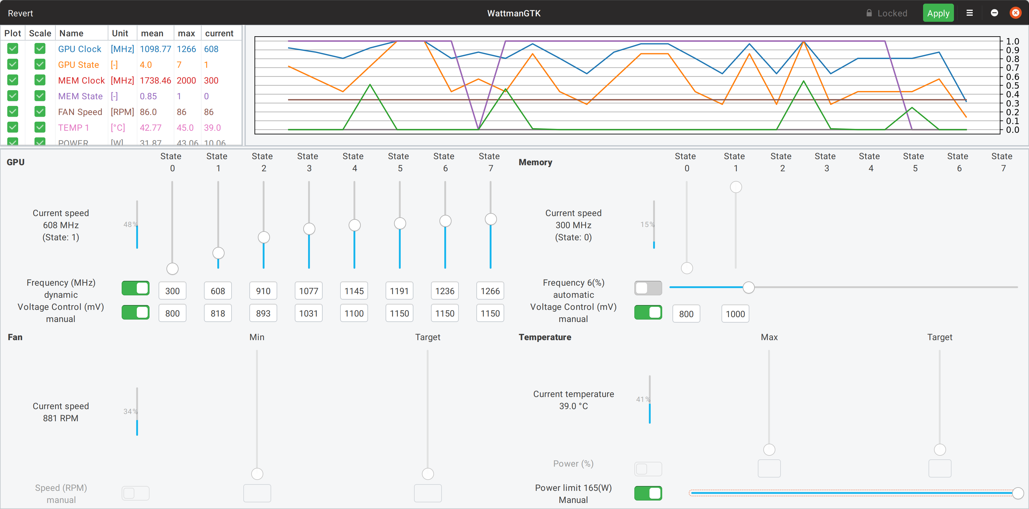 GitHub - BoukeHaarsma23/WattmanGTK: A Wattman-like GTK3+ GUI