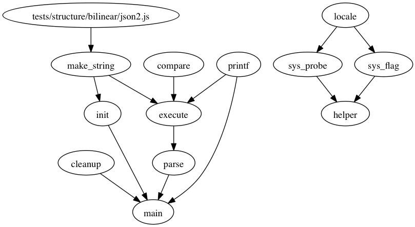 sample-jslink-output