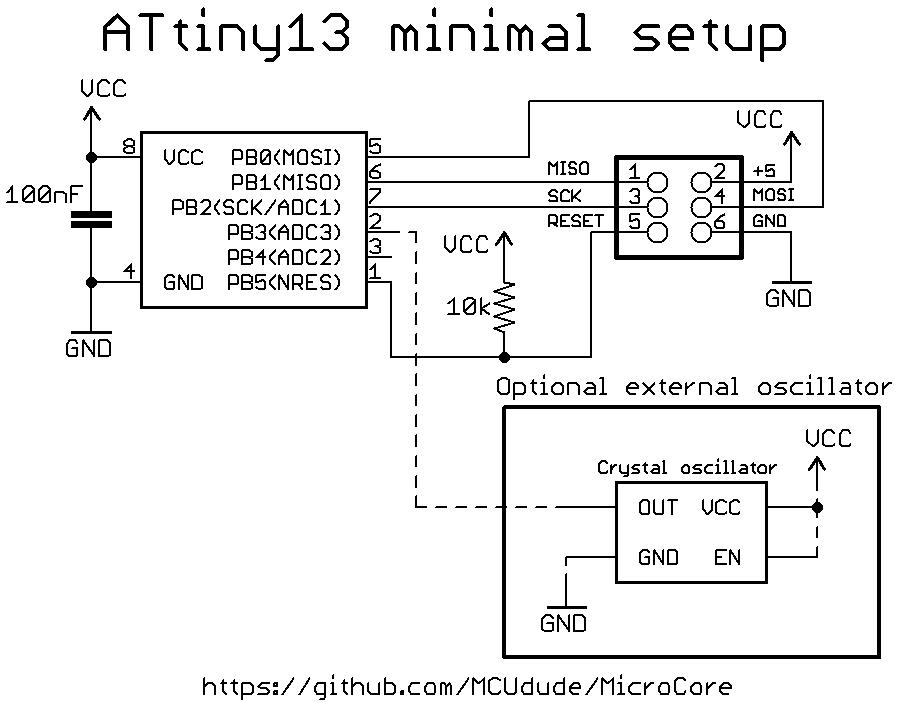 GitHub - MCUdude/MicroCore: An optimized Arduino hardware