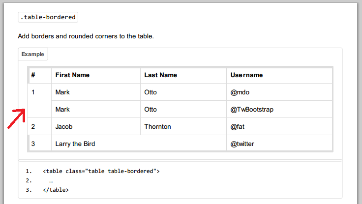 Here 39 s what no one tells you about bootstrap table border for Bootstrap table border