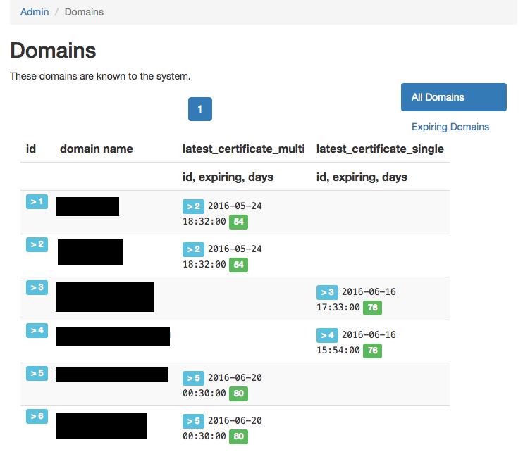 List Domains