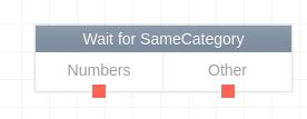 SameCategoryWFR
