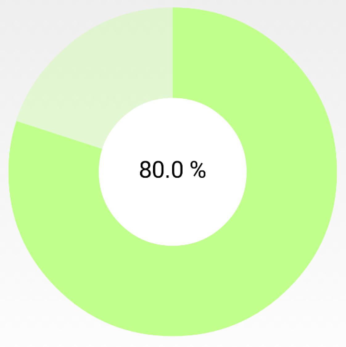 GitHub - PhilJay/CircleDisplay: Android View for displaying