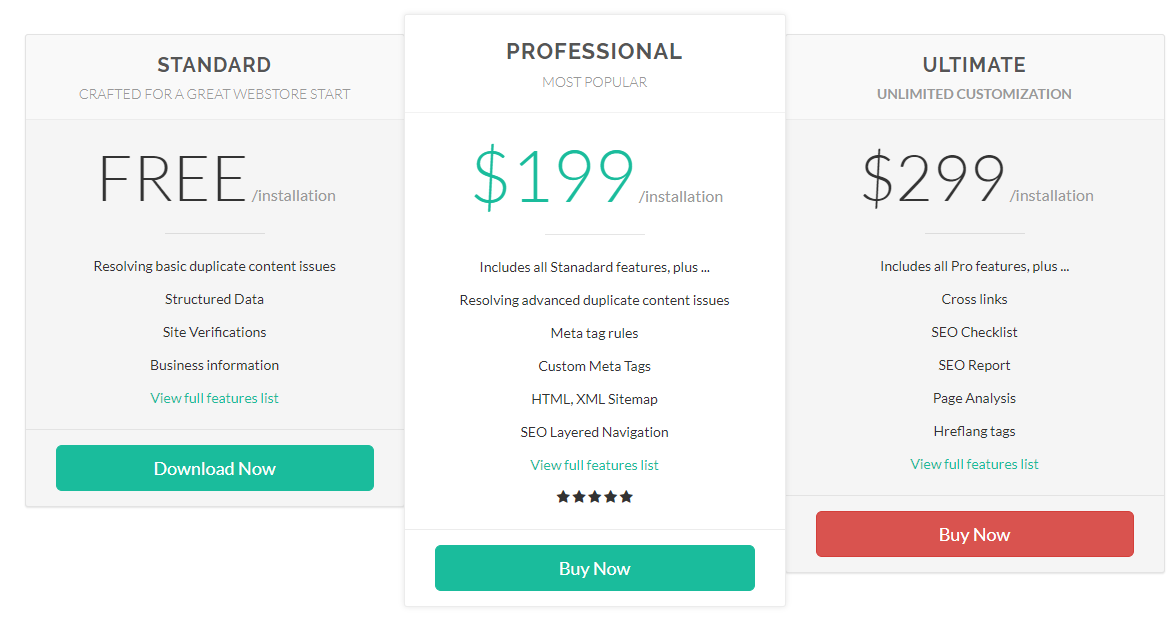 Magento 2 seo pricing