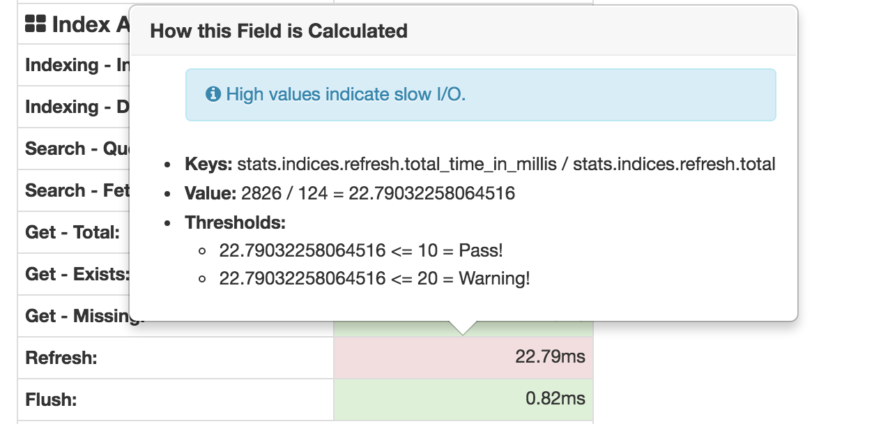 the-monitor/how_to_collect_elasticsearch_metrics md at