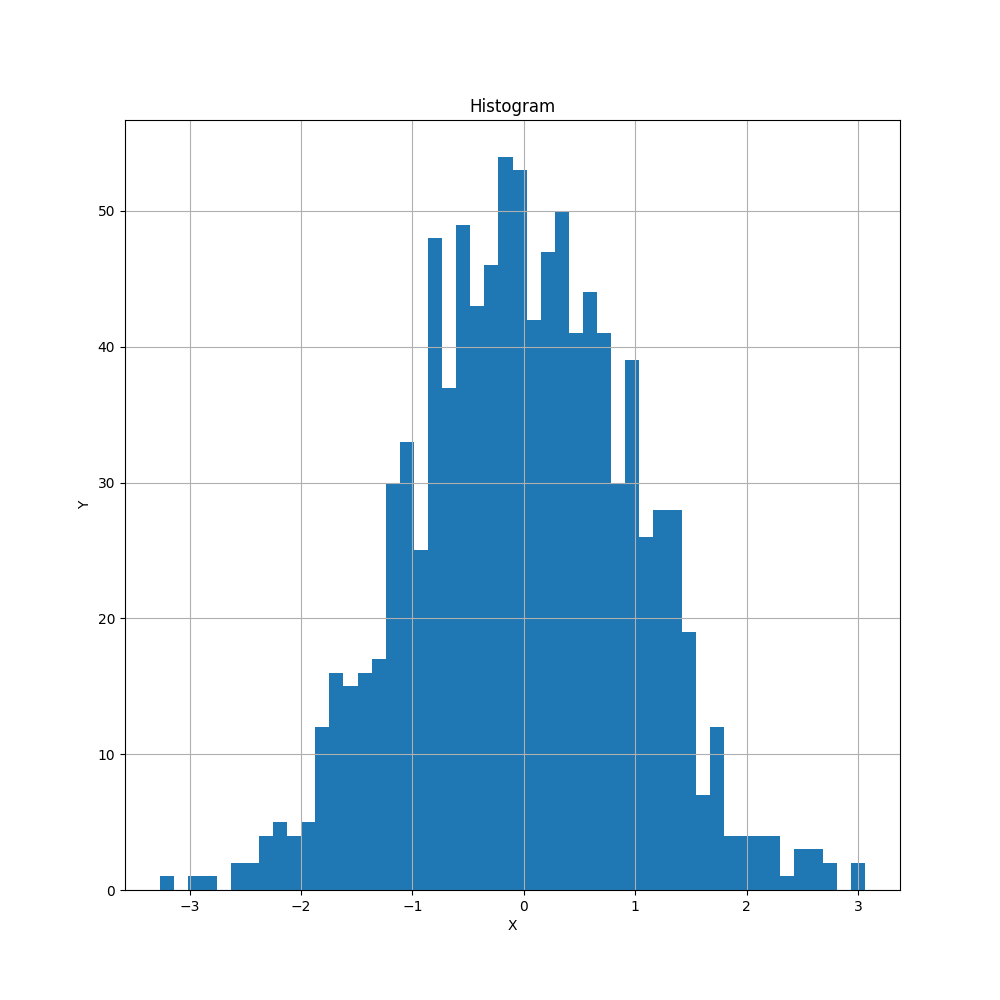 Various Julia plotting examples using PyPlot · GitHub