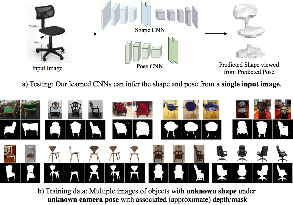 GitHub - timzhang642/3D-Machine-Learning: A resource