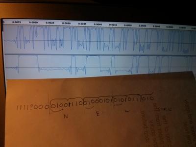 Decoding DIS data
