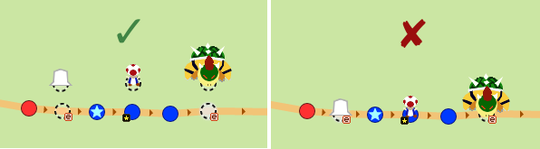 Character Placement Example