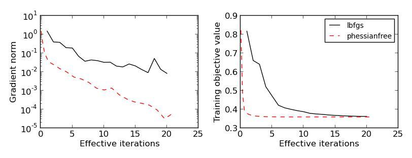 logistic regression plot