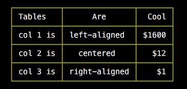 Code highlight