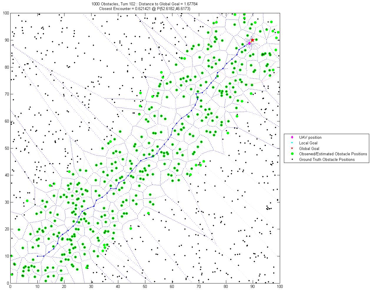 Final simulation Traveled Path