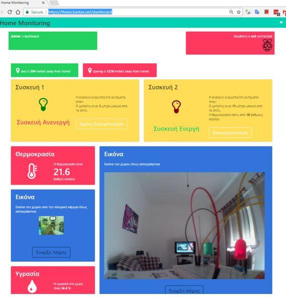 user_dashboard