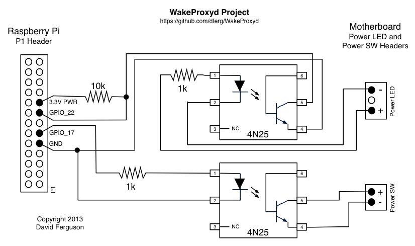 github  wakeproxyd  wake