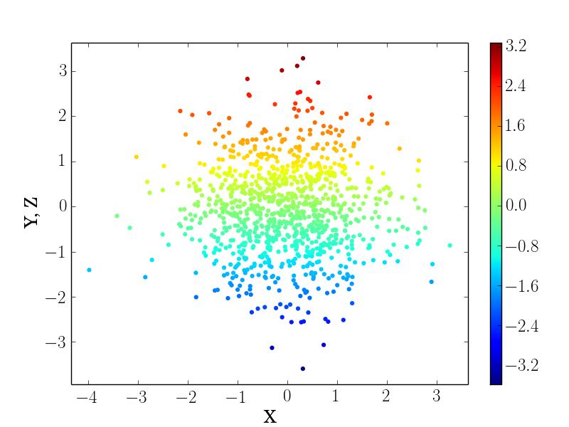 example-data4