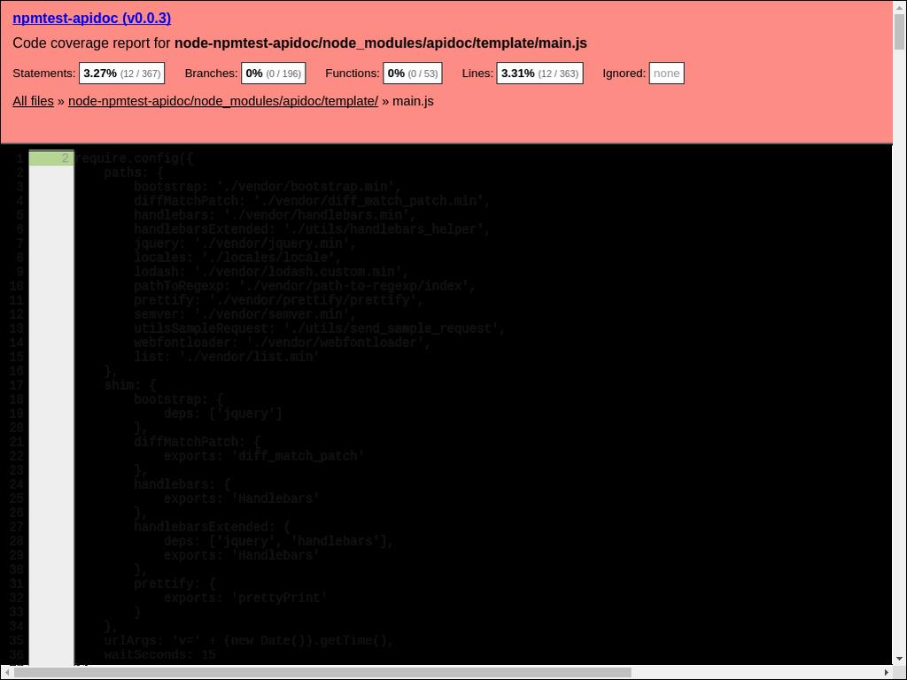 npmtest-apidoc 0 0 3 on npm - Libraries io