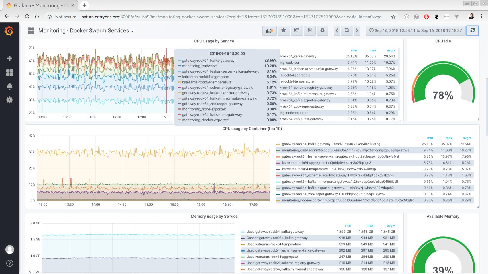 GitHub - zeelos/zeelos: A prototype of utilizing Apache